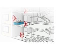 Compteurs de chaleur à ultrasons sans fil